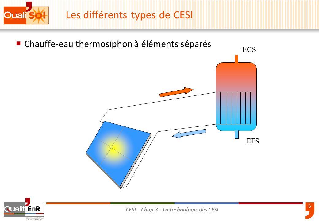 Les différents types de CESI