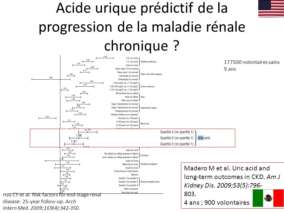 Acide urique prédictif de la progression de la maladie rénale chronique