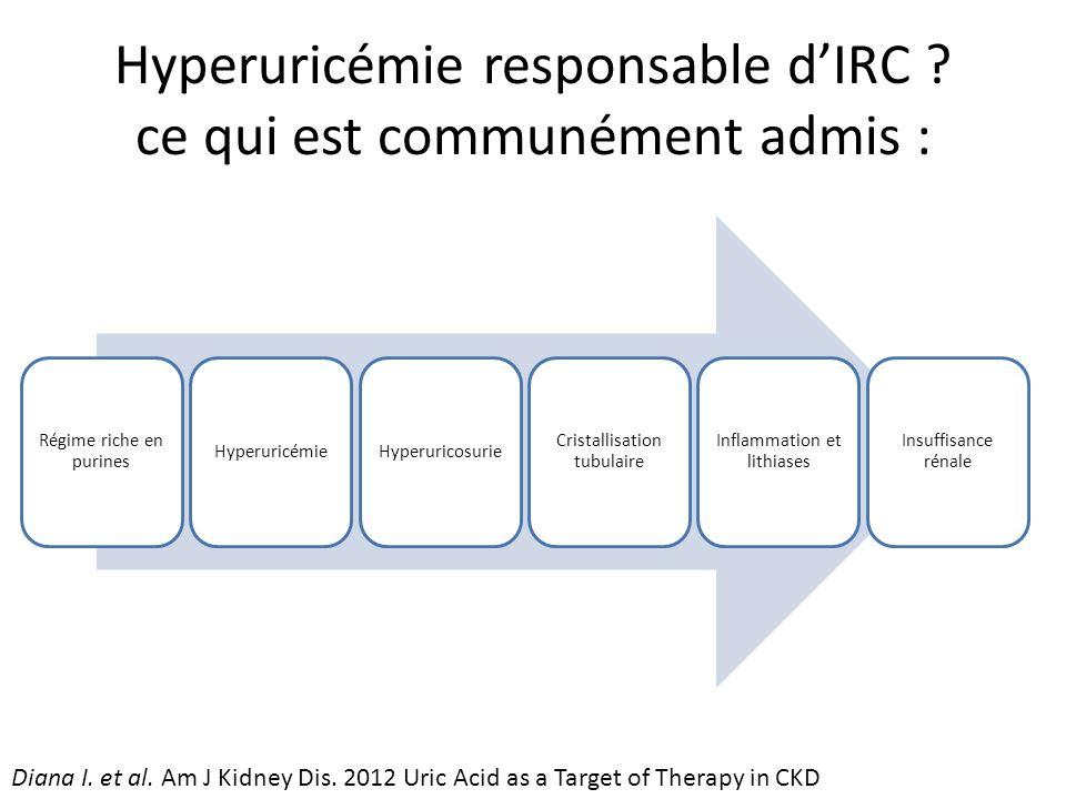 Hyperuricémie responsable d'IRC ce qui est communément admis :