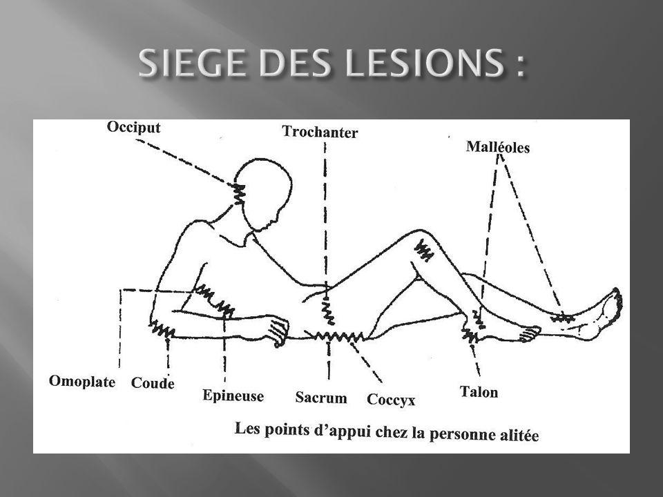 SIEGE DES LESIONS :