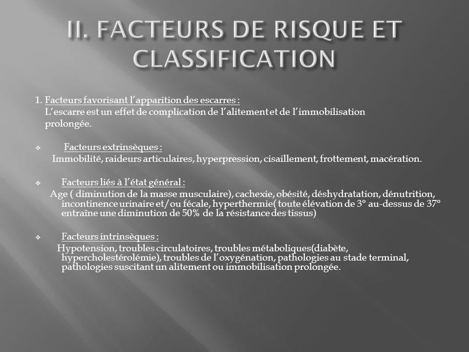 II. FACTEURS DE RISQUE ET CLASSIFICATION