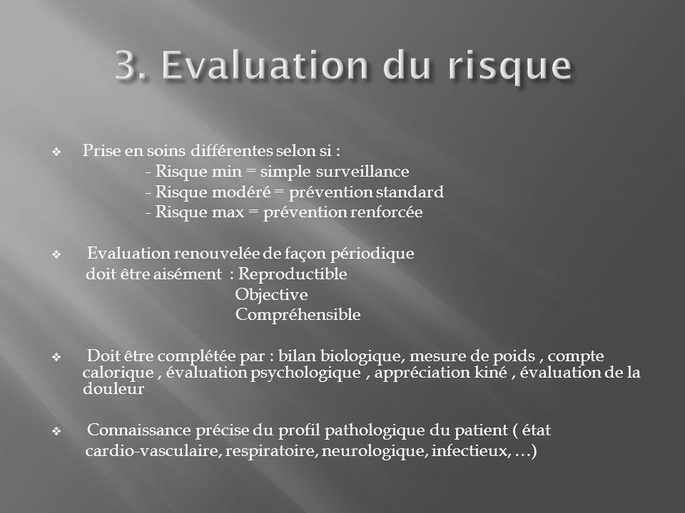 3. Evaluation du risque Prise en soins différentes selon si :