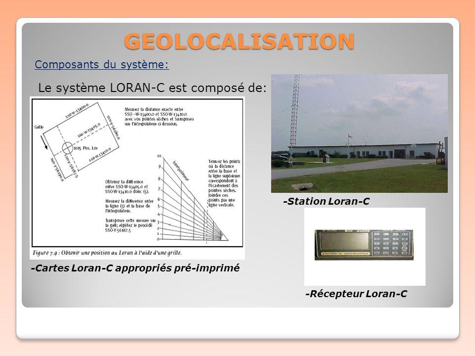 GEOLOCALISATION Le système LORAN-C est composé de: