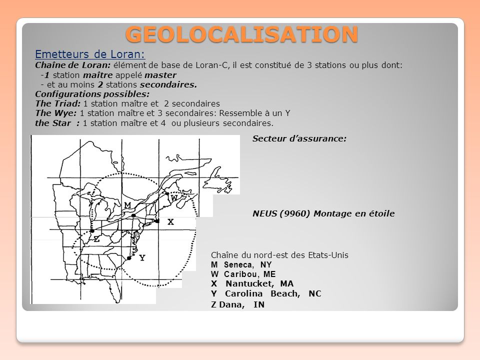 GEOLOCALISATION Emetteurs de Loran: