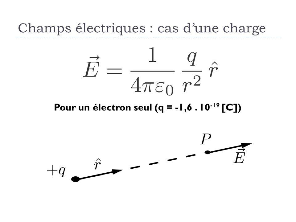 Champs électriques : cas d'une charge