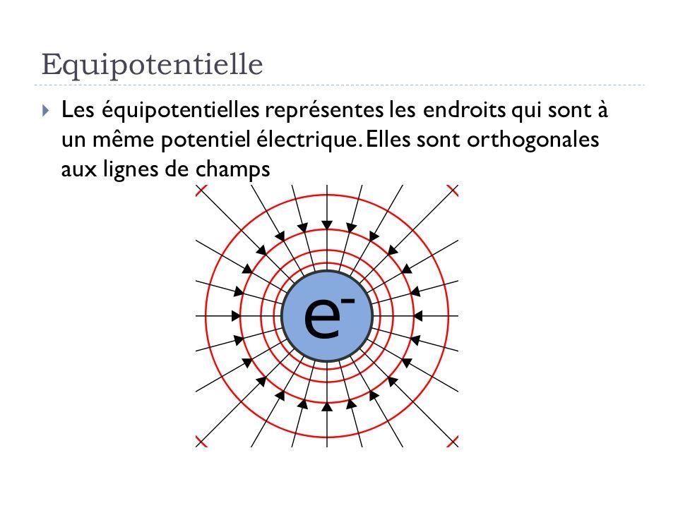 Equipotentielle Les équipotentielles représentes les endroits qui sont à un même potentiel électrique.