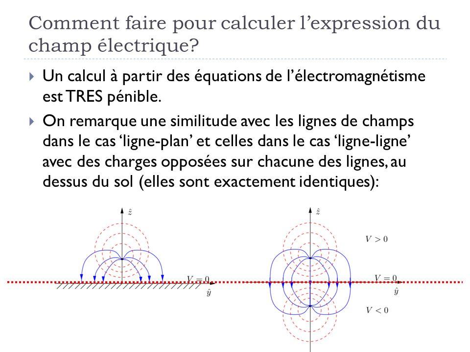Comment faire pour calculer l'expression du champ électrique