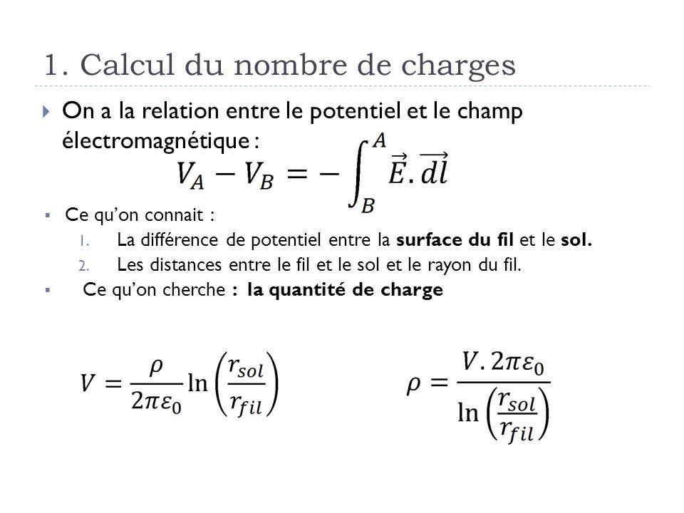 1. Calcul du nombre de charges