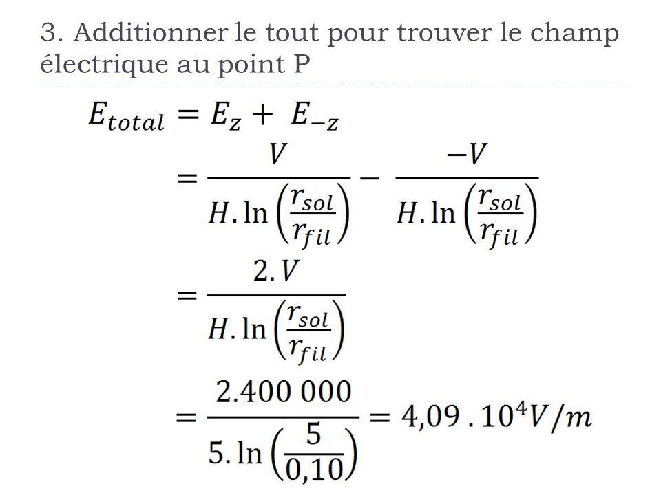 3. Additionner le tout pour trouver le champ électrique au point P