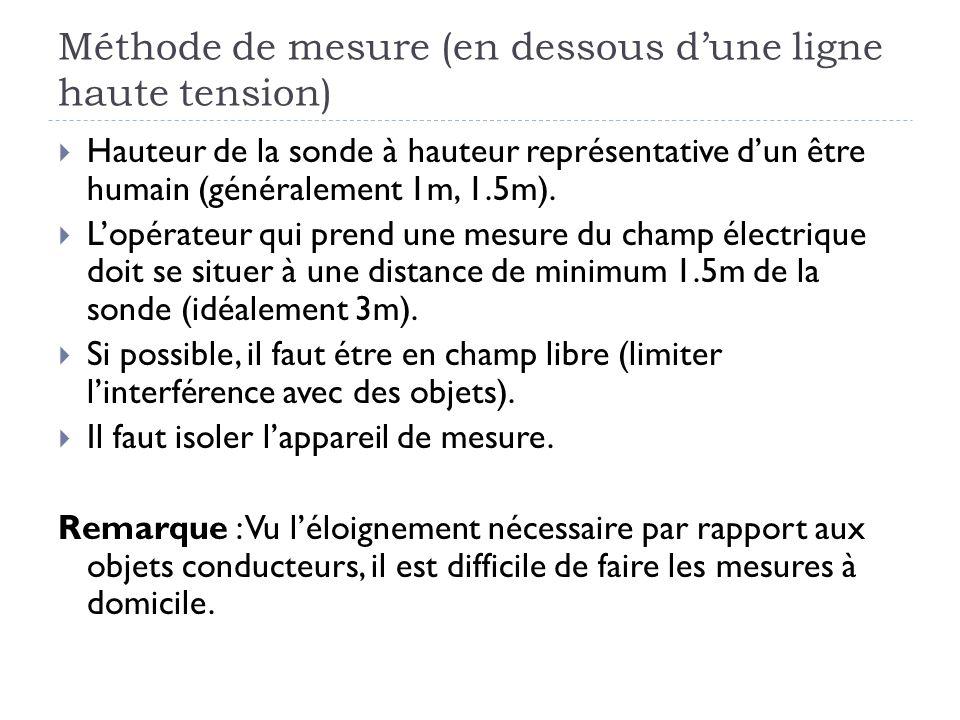 Méthode de mesure (en dessous d'une ligne haute tension)