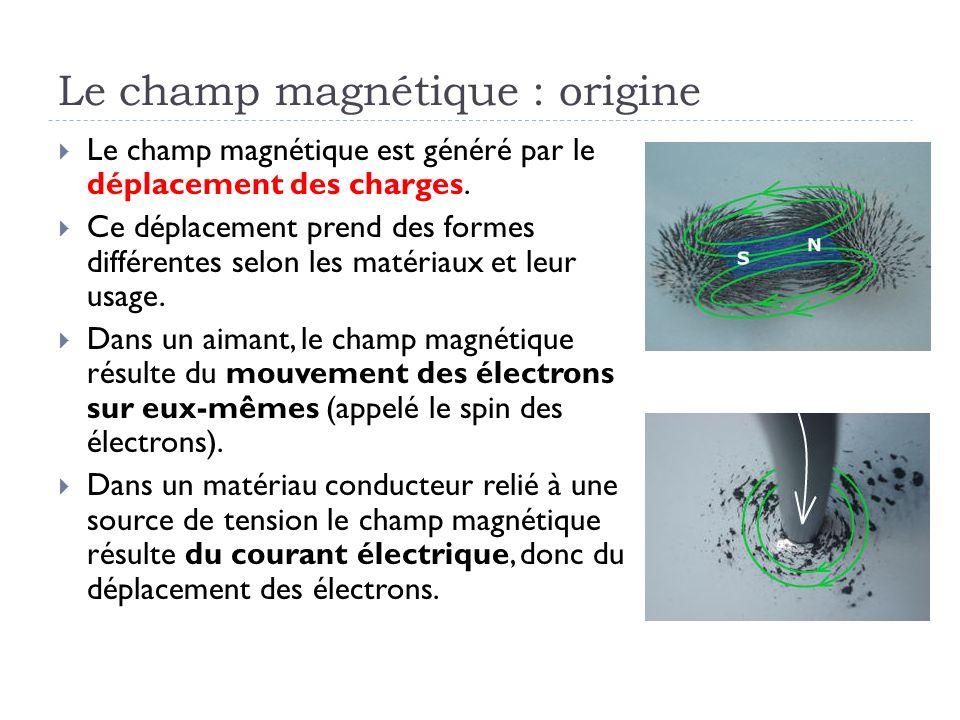 Le champ magnétique : origine