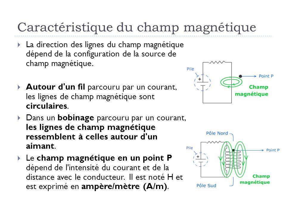 Caractéristique du champ magnétique
