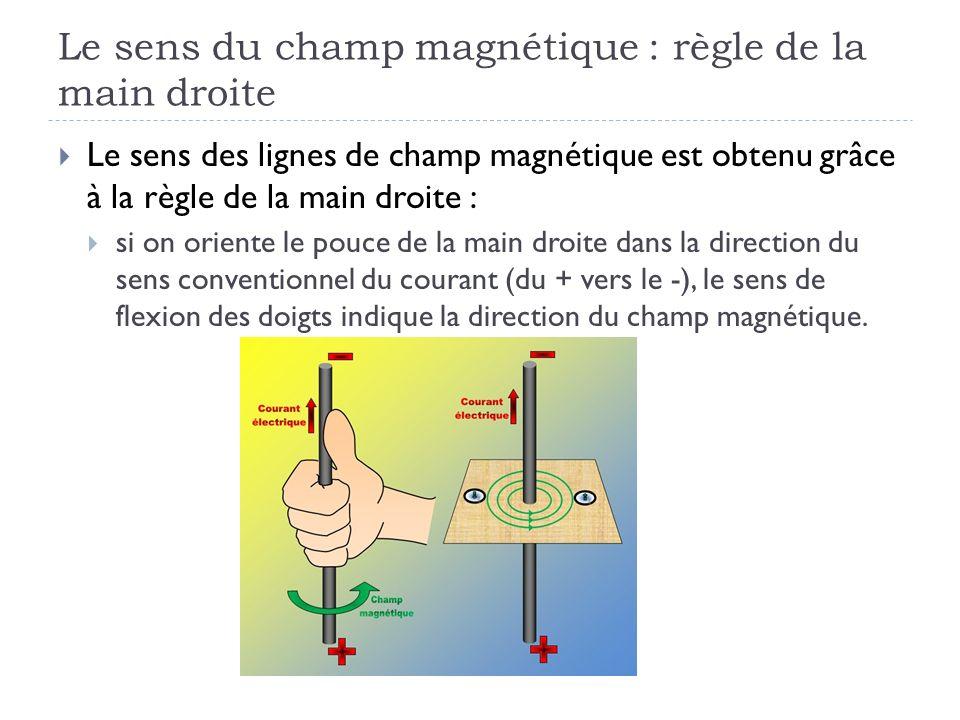 Le sens du champ magnétique : règle de la main droite