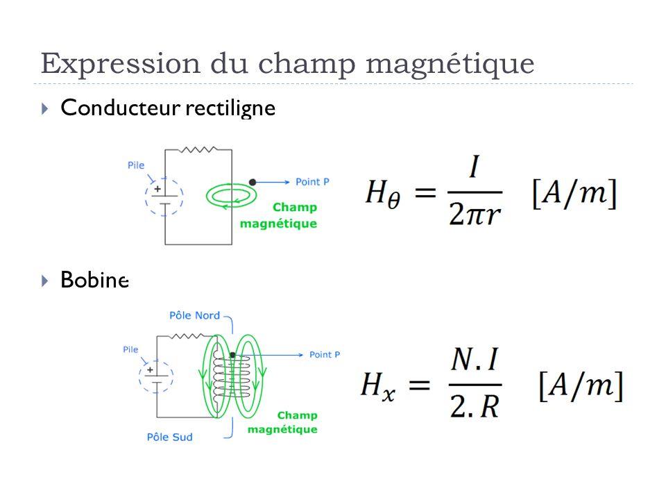 Expression du champ magnétique