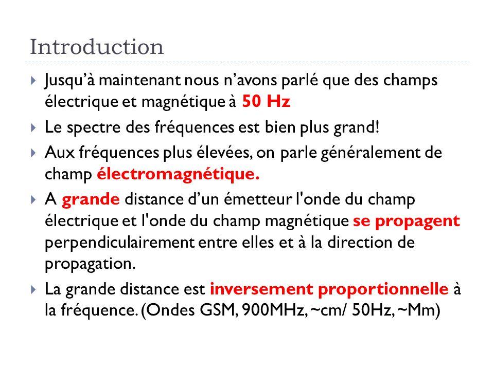 Introduction Jusqu'à maintenant nous n'avons parlé que des champs électrique et magnétique à 50 Hz.