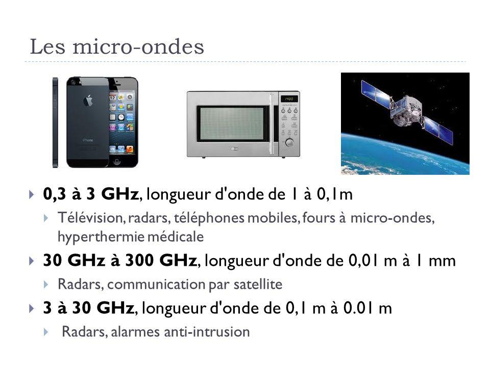Les micro-ondes 0,3 à 3 GHz, longueur d onde de 1 à 0,1m