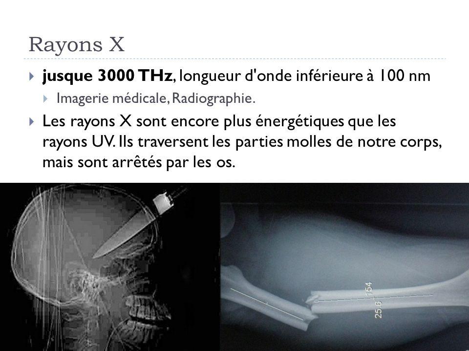 Rayons X jusque 3000 THz, longueur d onde inférieure à 100 nm