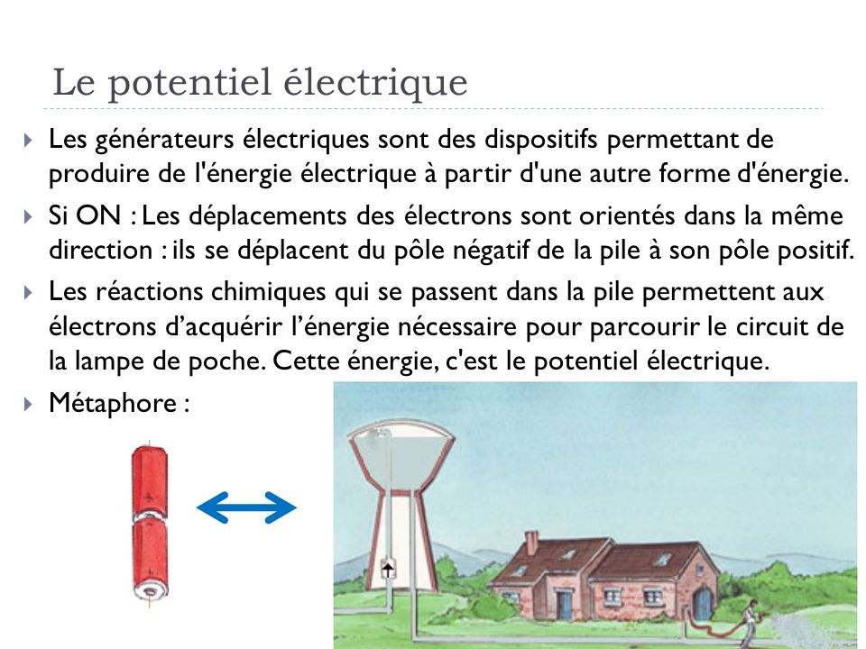 Le potentiel électrique