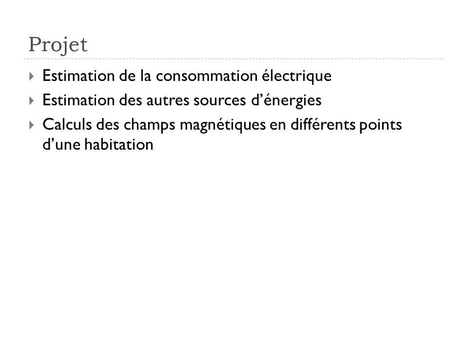 Projet Estimation de la consommation électrique