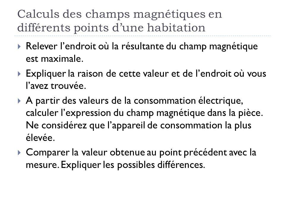 Calculs des champs magnétiques en différents points d'une habitation
