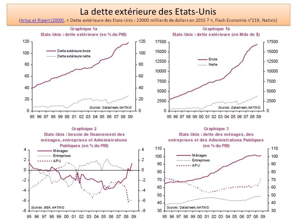 La dette extérieure des Etats-Unis