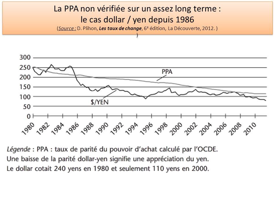La PPA non vérifiée sur un assez long terme :