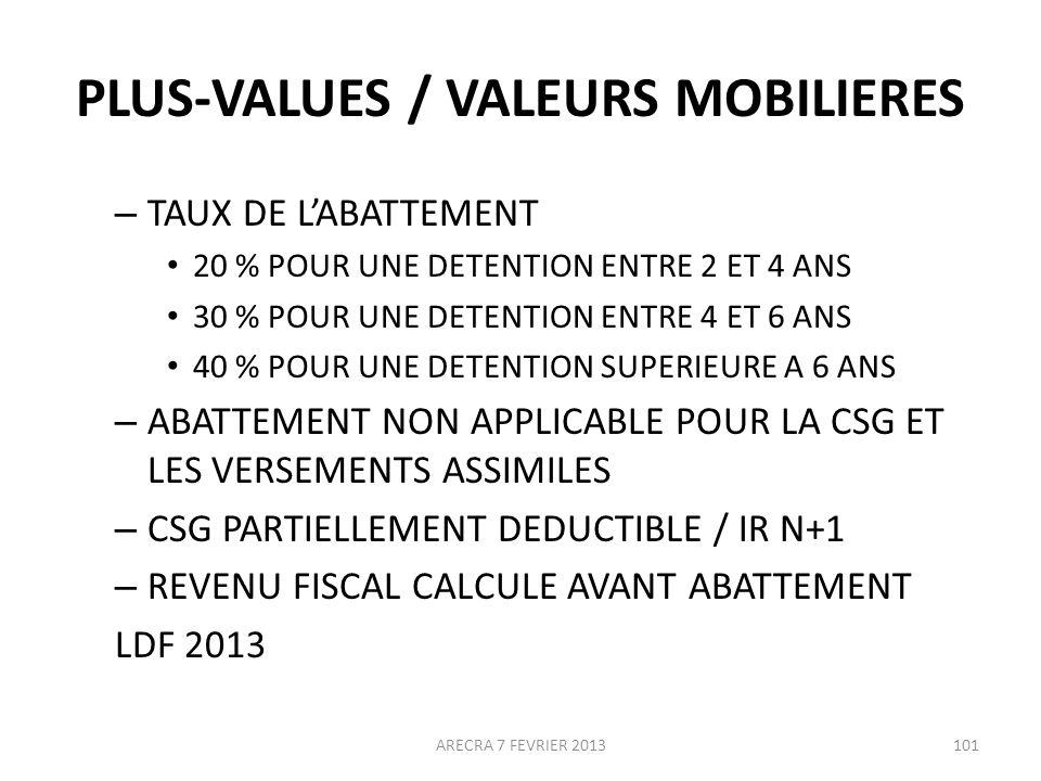 PLUS-VALUES / VALEURS MOBILIERES