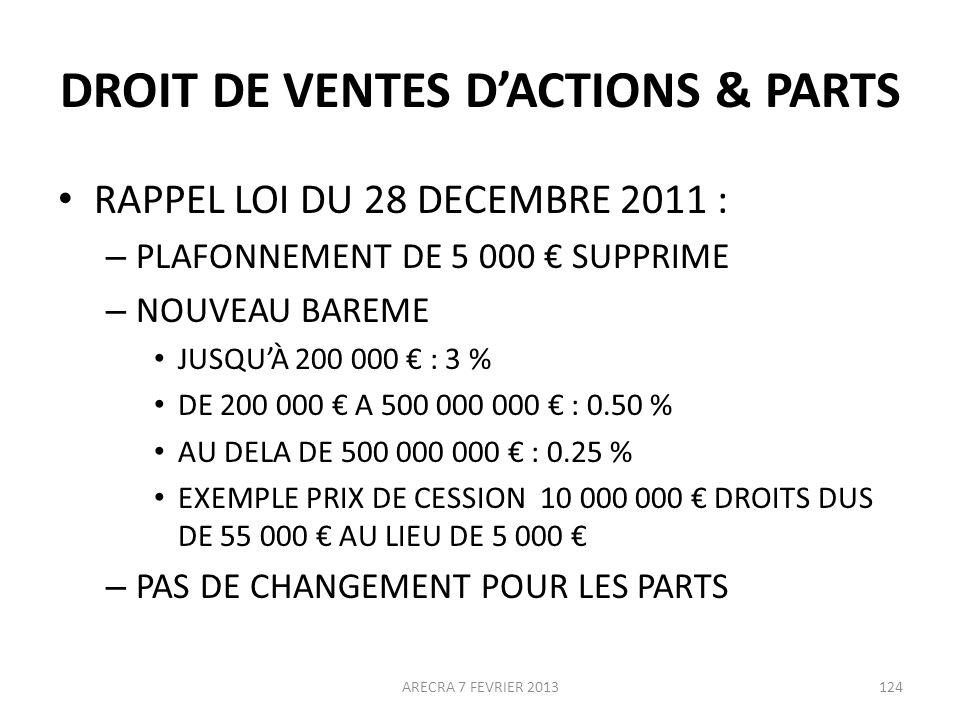 DROIT DE VENTES D'ACTIONS & PARTS