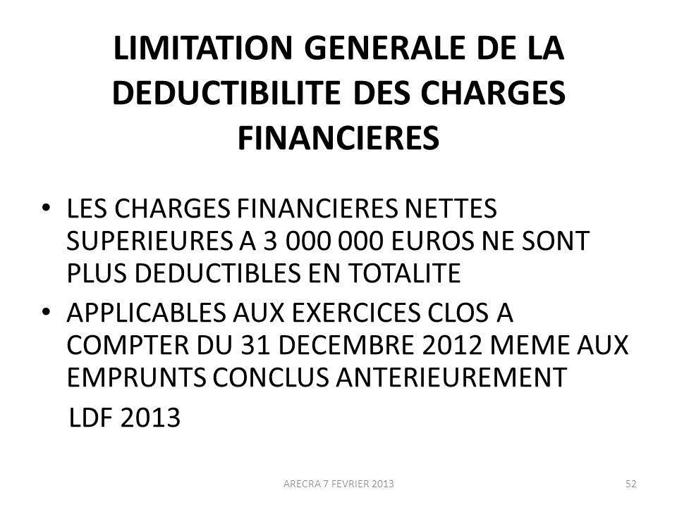 LIMITATION GENERALE DE LA DEDUCTIBILITE DES CHARGES FINANCIERES