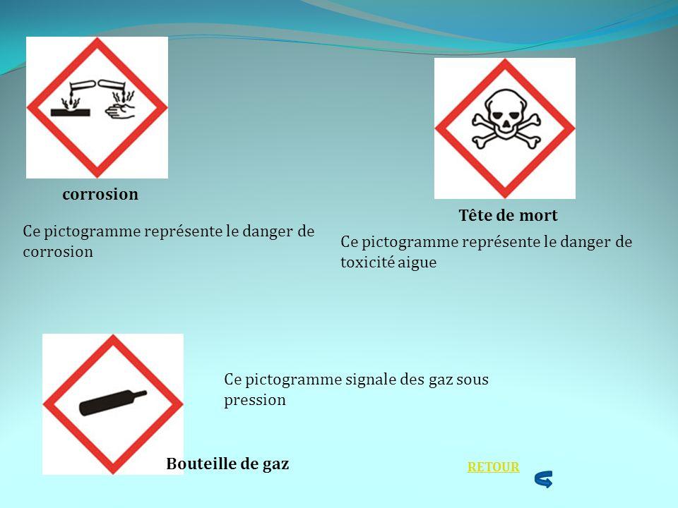 corrosion Tête de mort Bouteille de gaz