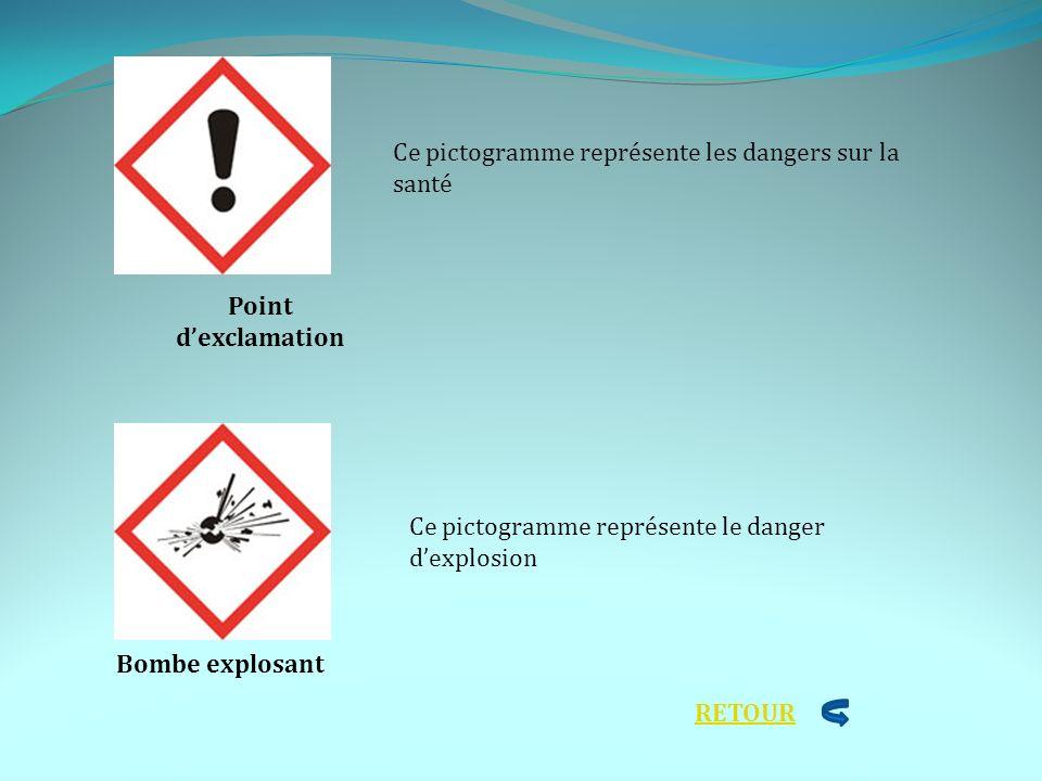 Ce pictogramme représente les dangers sur la santé