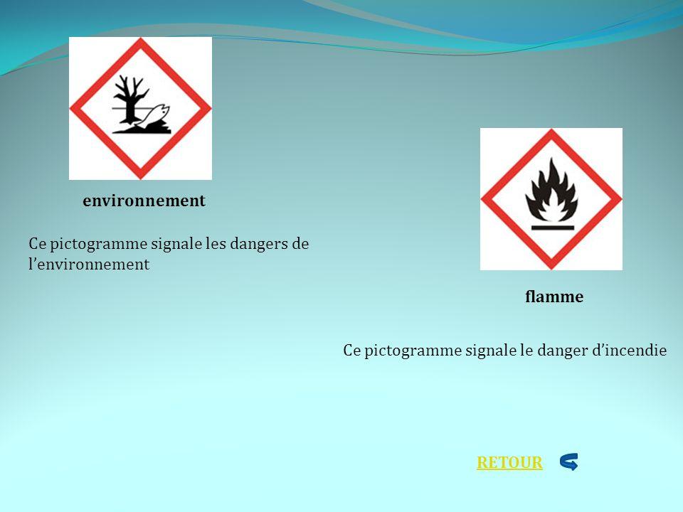 environnement Ce pictogramme signale les dangers de l'environnement. flamme. Ce pictogramme signale le danger d'incendie.