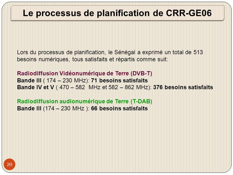 Le processus de planification de CRR-GE06