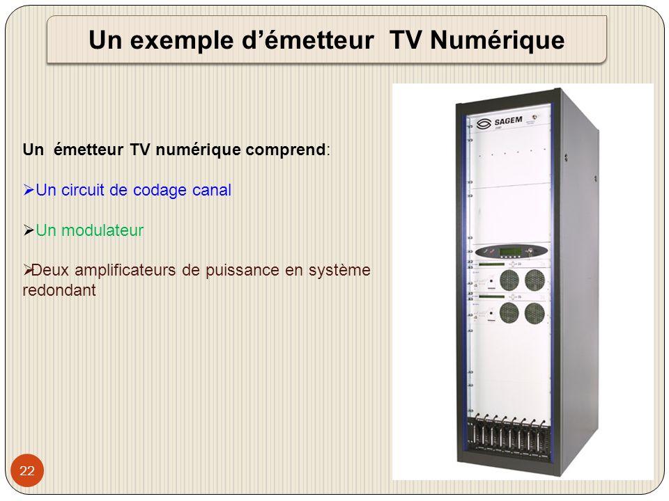 Un exemple d'émetteur TV Numérique