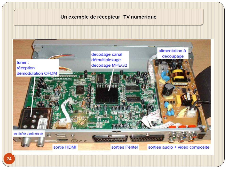 Un exemple de récepteur TV numérique