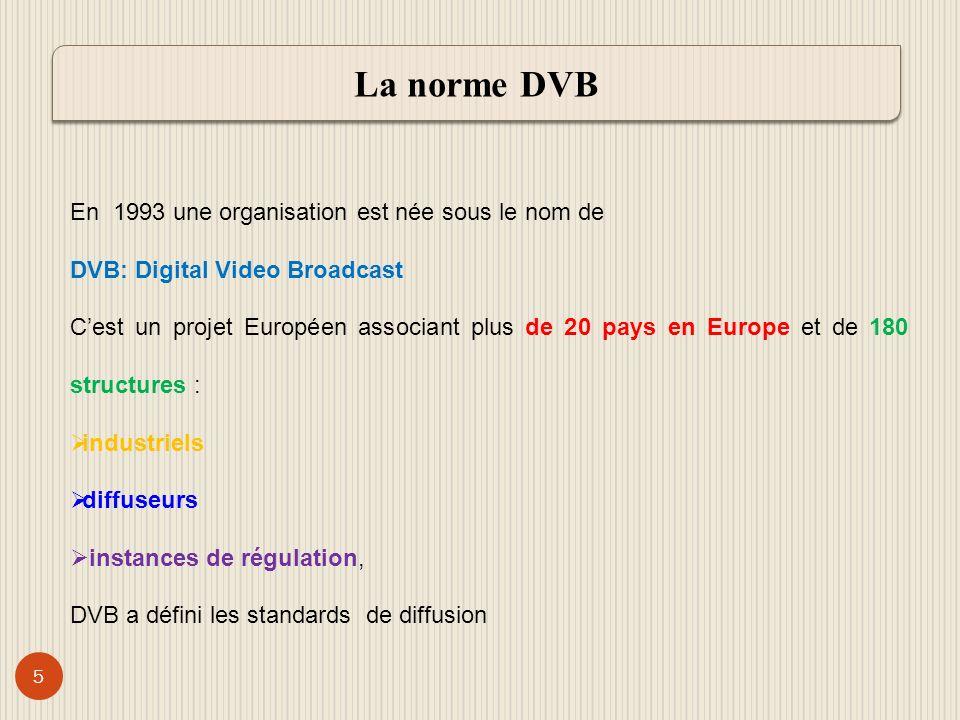 La norme DVB En 1993 une organisation est née sous le nom de