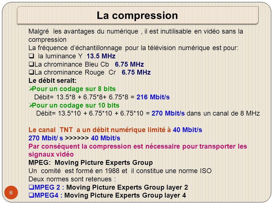 La compression Malgré les avantages du numérique , il est inutilisable en vidéo sans la compression.