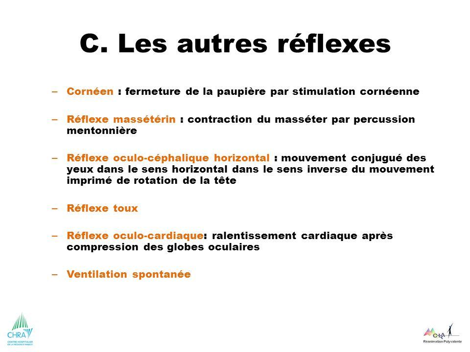 C. Les autres réflexes Cornéen : fermeture de la paupière par stimulation cornéenne.