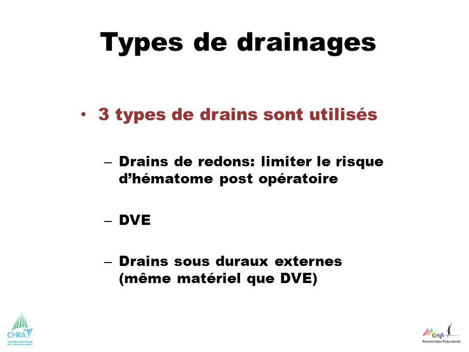 Types de drainages 3 types de drains sont utilisés