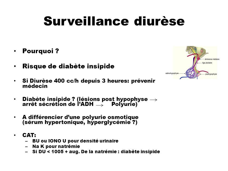 Surveillance diurèse Pourquoi Risque de diabète insipide