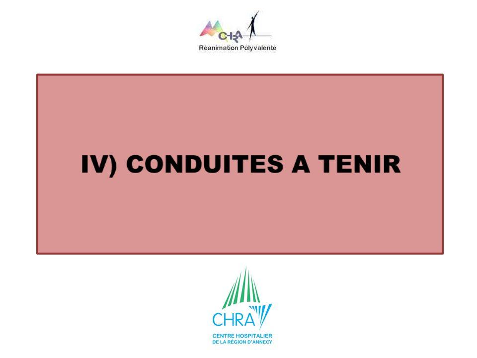 IV) CONDUITES A TENIR