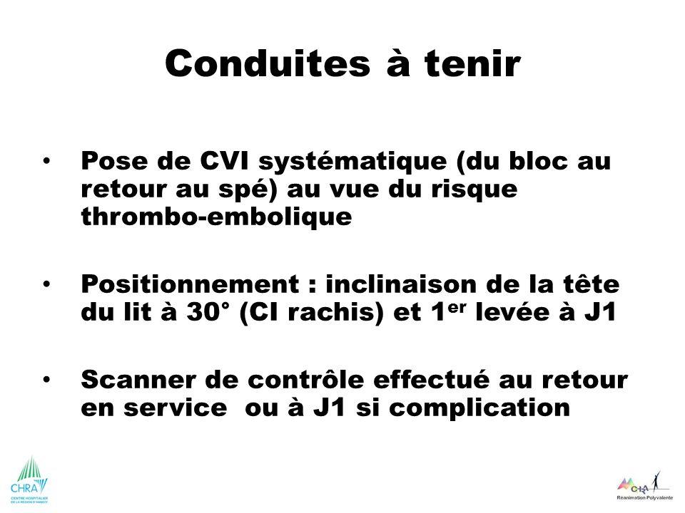 Conduites à tenir Pose de CVI systématique (du bloc au retour au spé) au vue du risque thrombo-embolique.