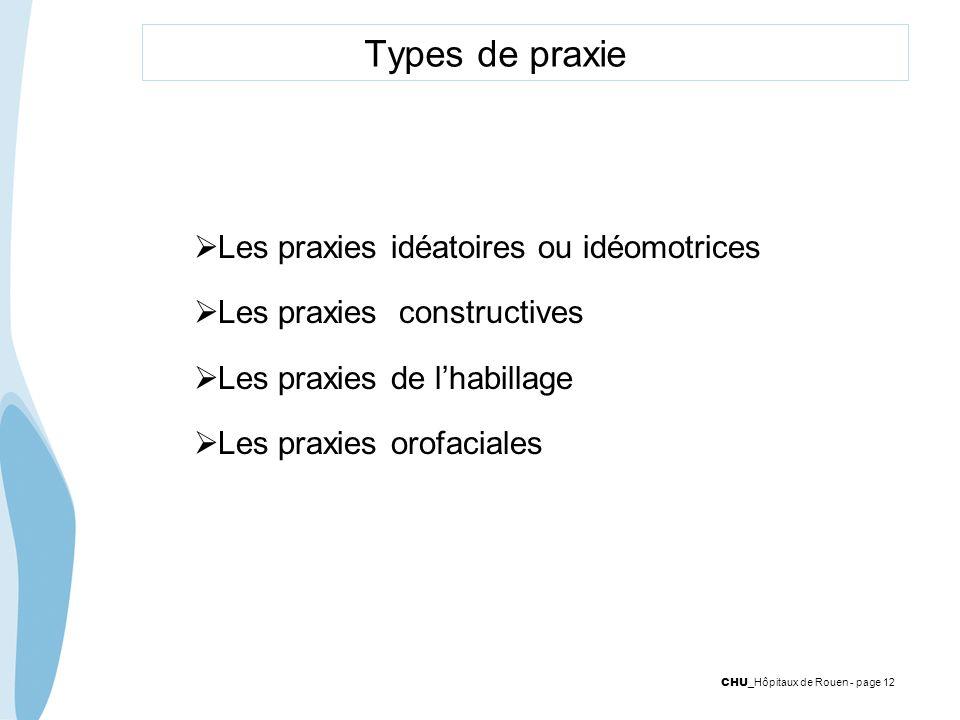 Types de praxie Les praxies idéatoires ou idéomotrices