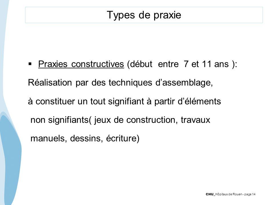 Types de praxie Praxies constructives (début entre 7 et 11 ans ):