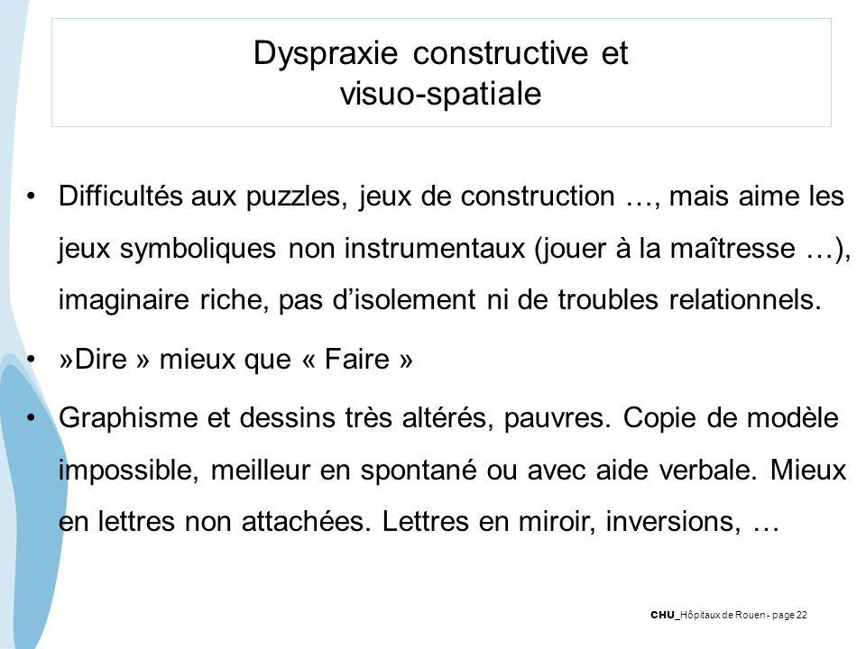 Dyspraxie constructive et visuo-spatiale
