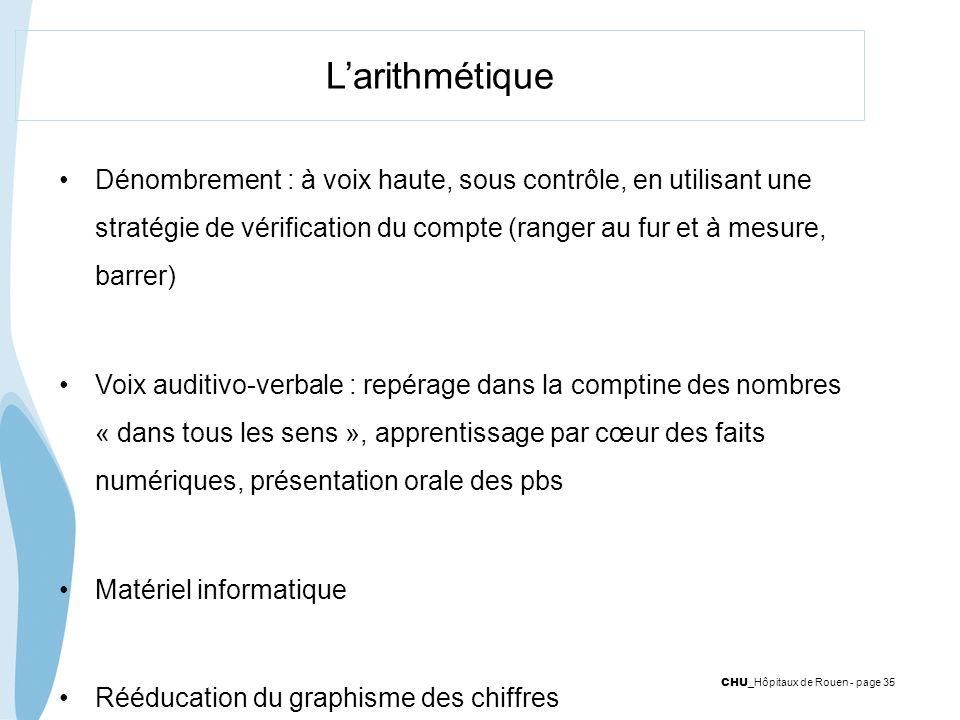 L'arithmétique Dénombrement : à voix haute, sous contrôle, en utilisant une stratégie de vérification du compte (ranger au fur et à mesure, barrer)