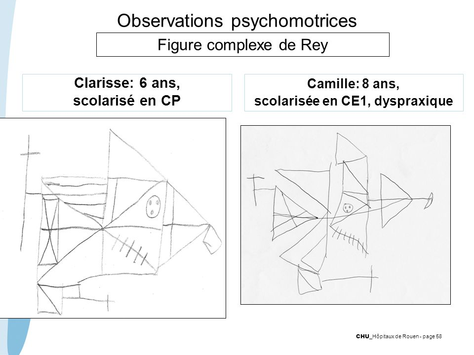 Observations psychomotrices