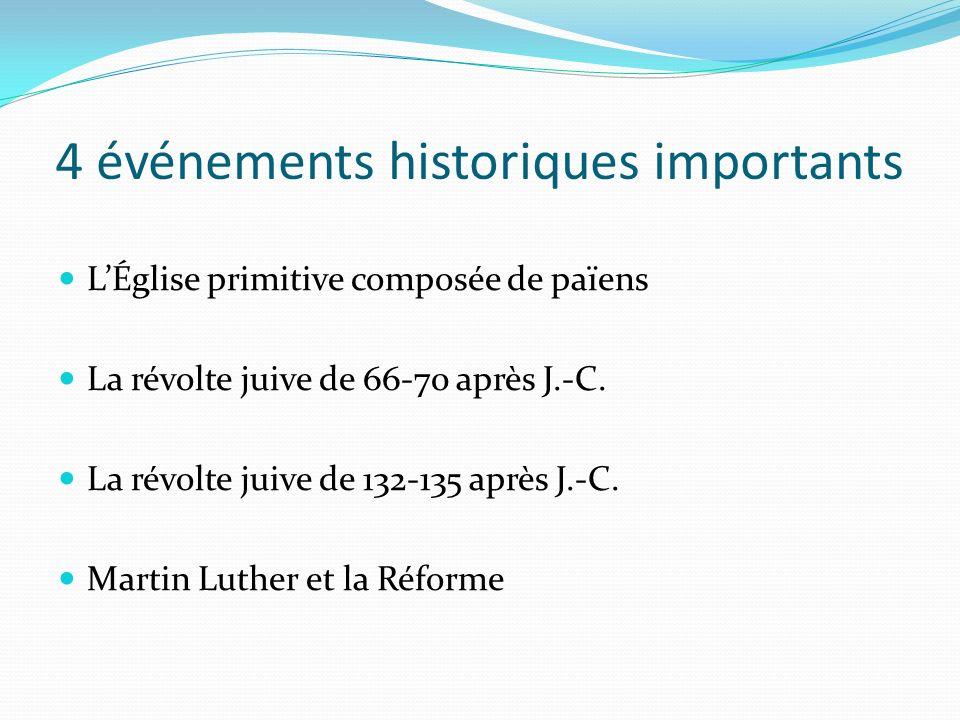4 événements historiques importants