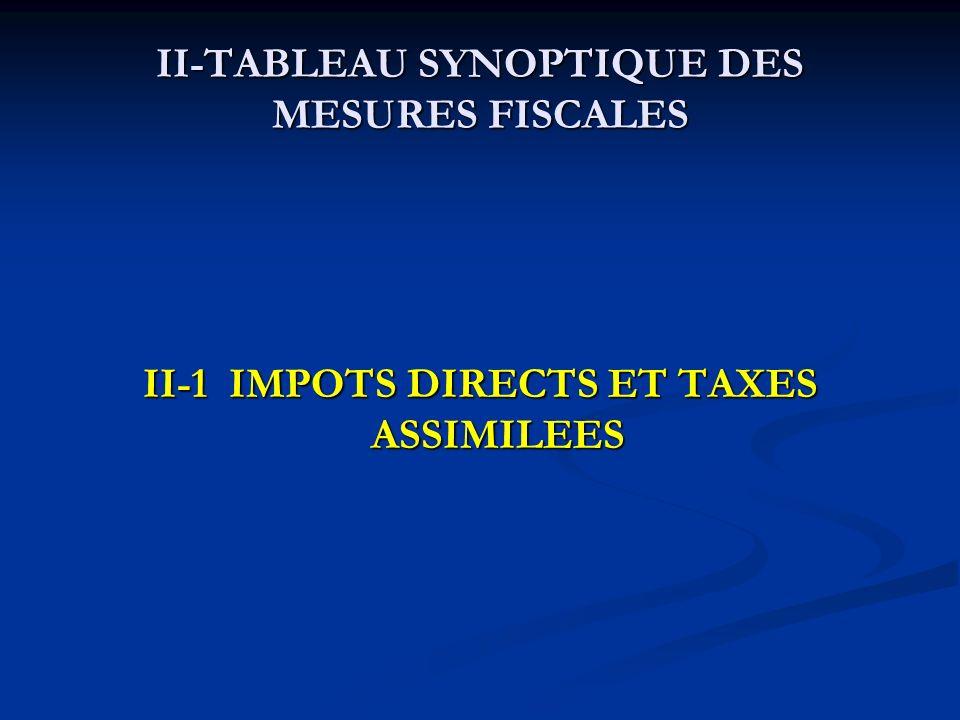 II-TABLEAU SYNOPTIQUE DES MESURES FISCALES