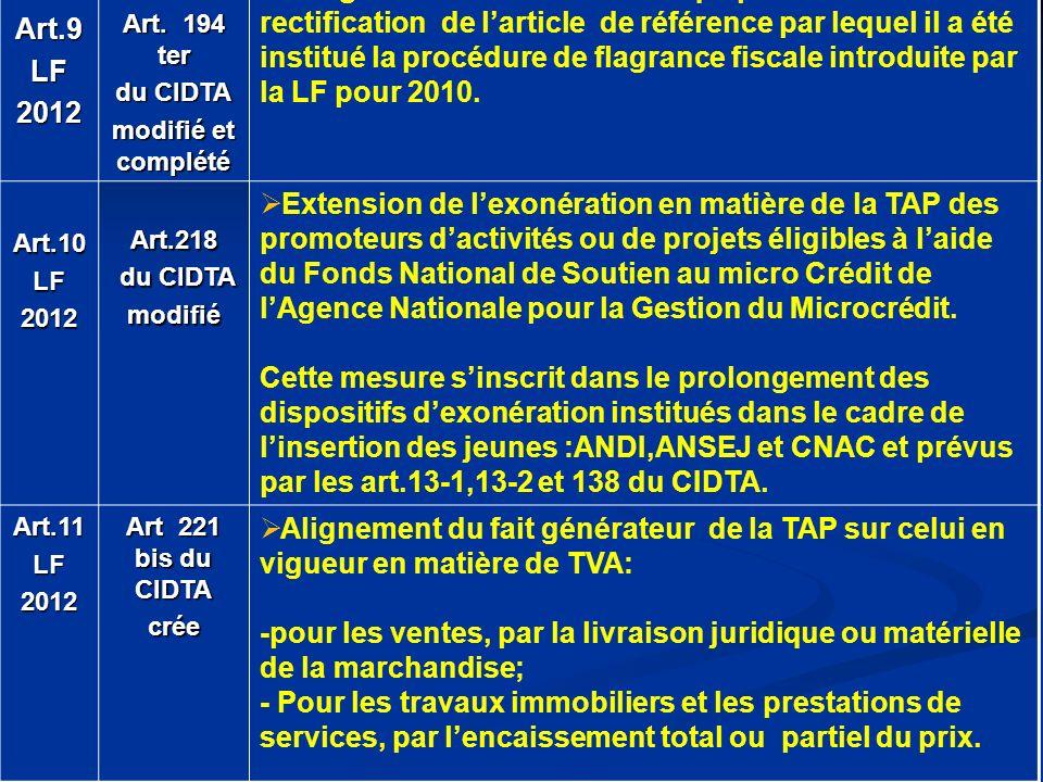 Art.9 LF. 2012. Art. 194 ter. du CIDTA. modifié et complété.